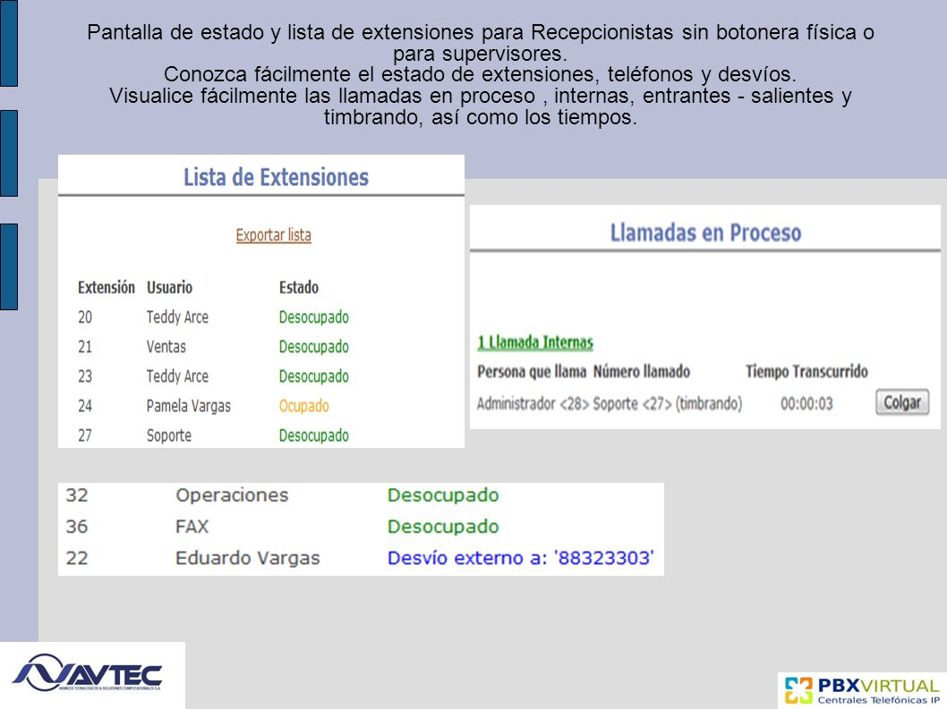 Pantalla de estado y lista de extensiones para Recepcionistas sin botonera física o para supervisores.
