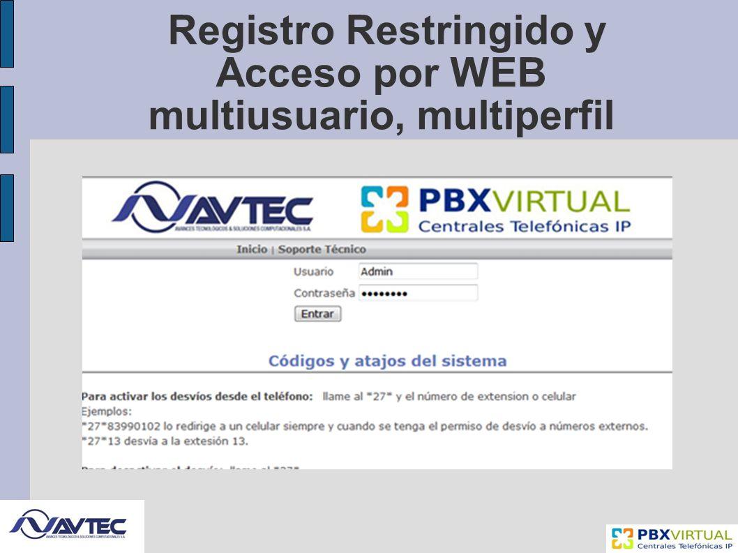 Registro Restringido y Acceso por WEB multiusuario, multiperfil