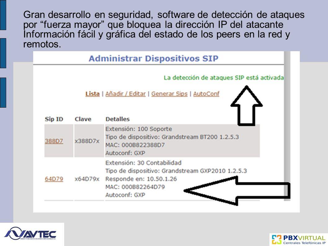 Gran desarrollo en seguridad, software de detección de ataques por fuerza mayor que bloquea la dirección IP del atacante Información fácil y gráfica del estado de los peers en la red y remotos.