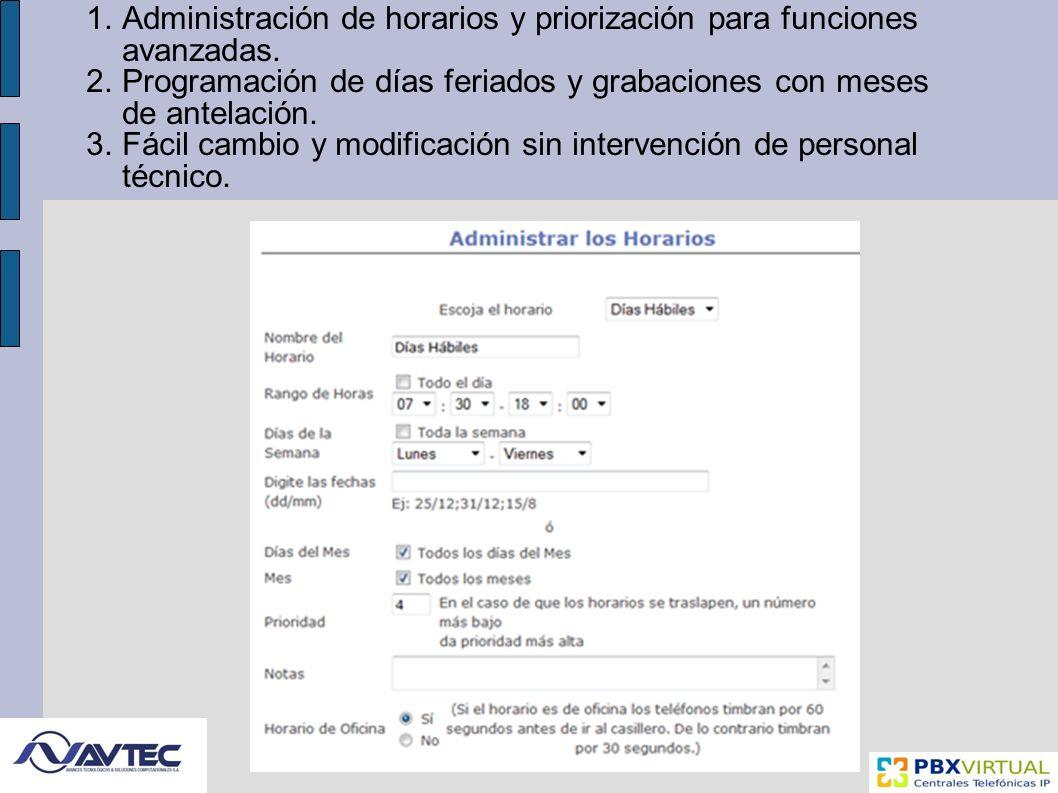 1.Administración de horarios y priorización para funciones avanzadas.