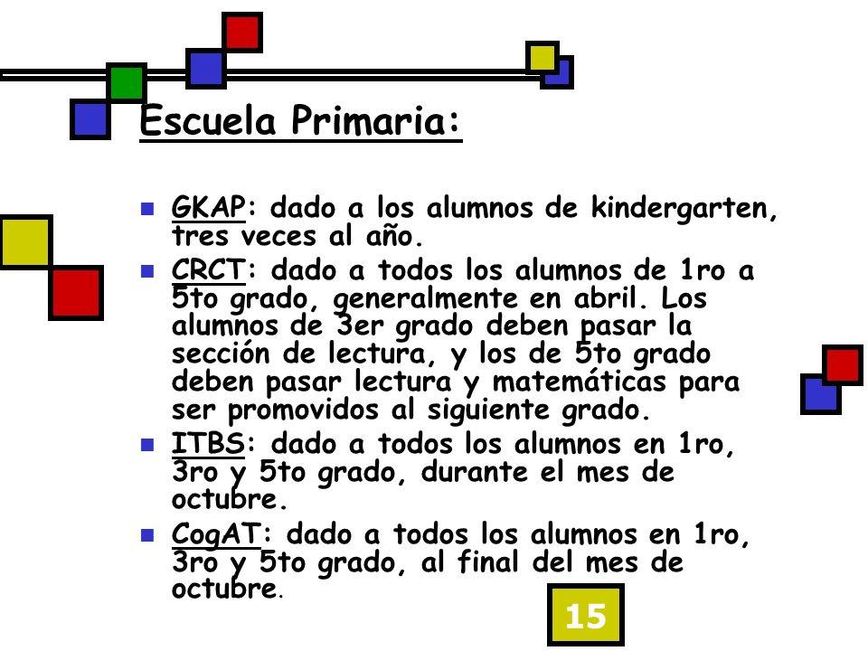 15 Escuela Primaria: GKAP: dado a los alumnos de kindergarten, tres veces al año.