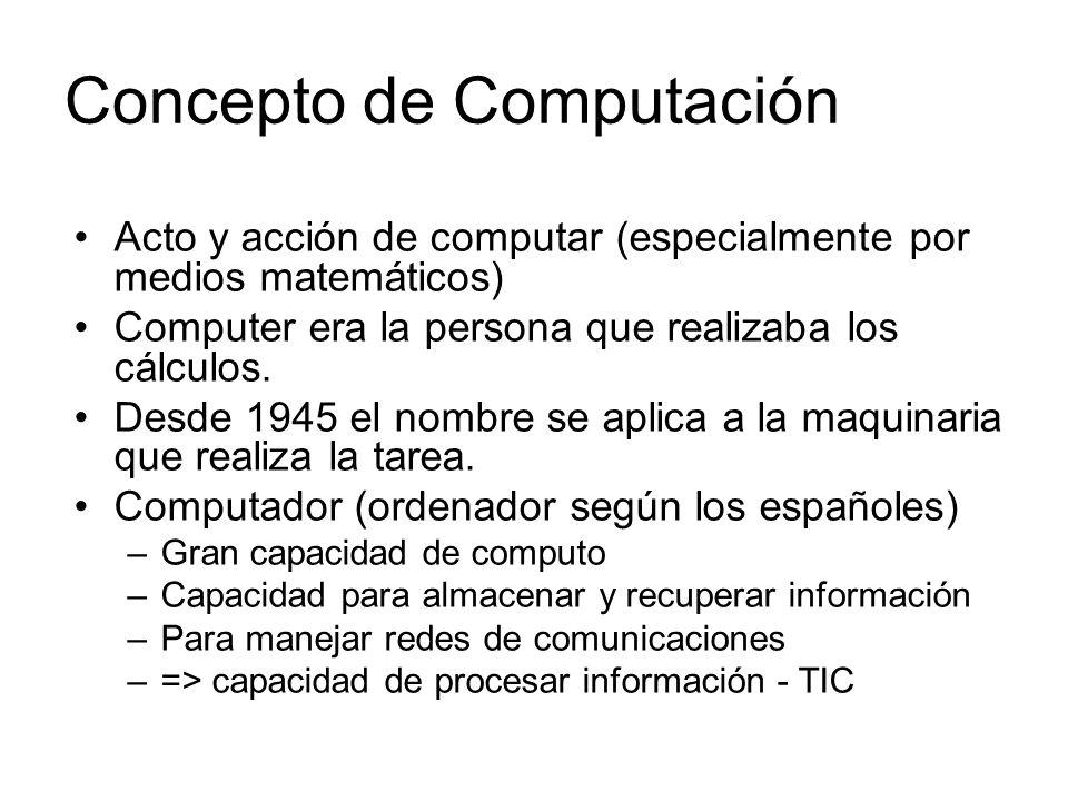 Concepto de Computación Acto y acción de computar (especialmente por medios matemáticos) Computer era la persona que realizaba los cálculos. Desde 194