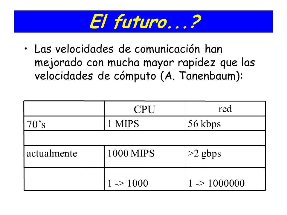 El futuro...? Las velocidades de comunicación han mejorado con mucha mayor rapidez que las velocidades de cómputo (A. Tanenbaum): red CPU 56 kbps1 MIP