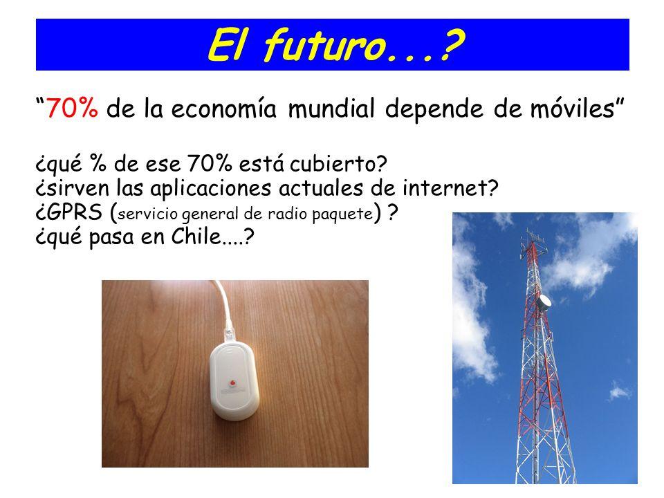 El futuro...? 70% de la economía mundial depende de móviles ¿qué % de ese 70% está cubierto? ¿sirven las aplicaciones actuales de internet? ¿GPRS ( se