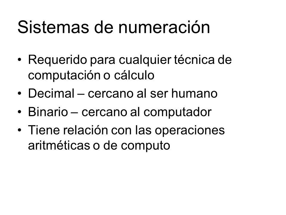 Sistemas de numeración Requerido para cualquier técnica de computación o cálculo Decimal – cercano al ser humano Binario – cercano al computador Tiene