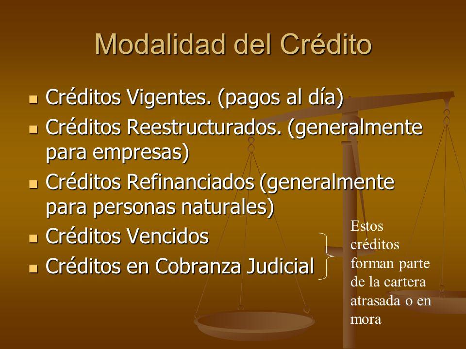 Modalidad del Crédito Créditos Vigentes.(pagos al día) Créditos Vigentes.