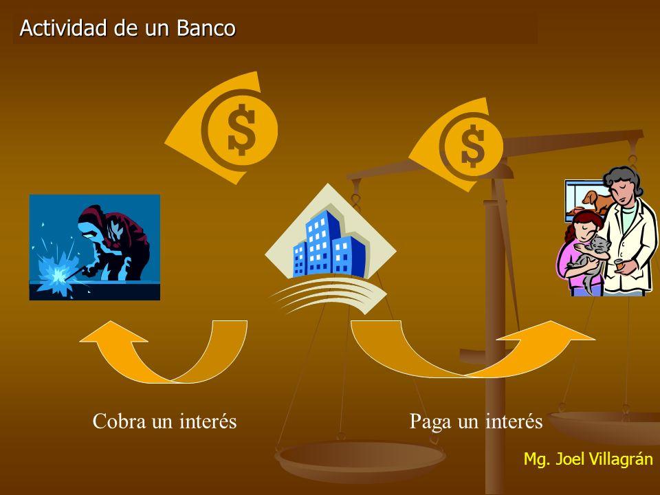 Actividad de un Banco Paga un interésCobra un interés Mg. Joel Villagrán
