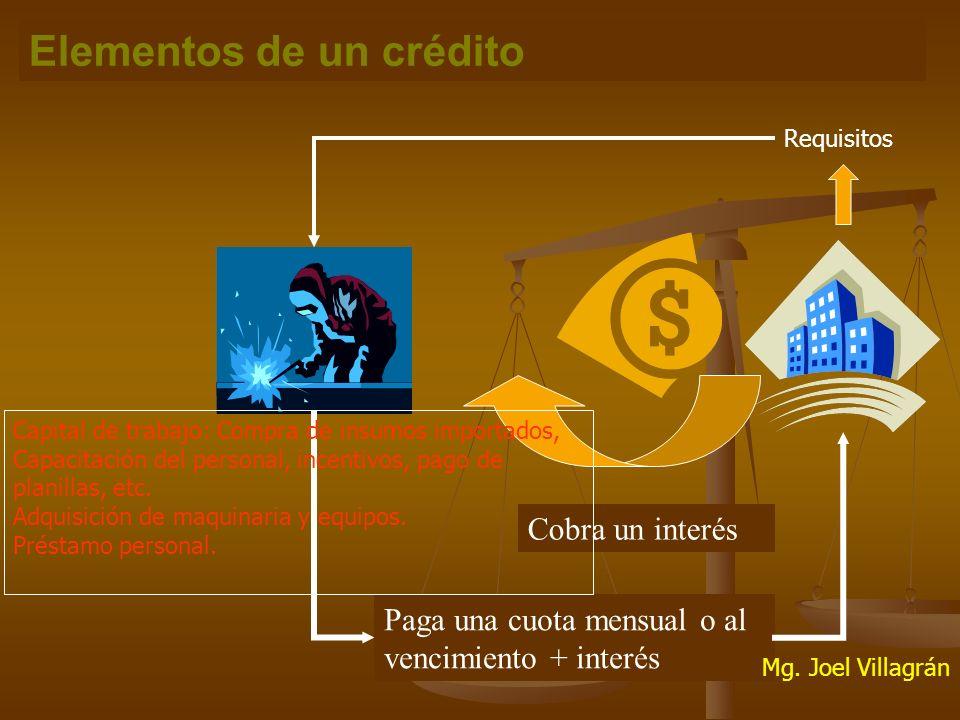 Elementos de un crédito Cobra un interés Paga una cuota mensual o al vencimiento + interés Requisitos Capital de trabajo: Compra de insumos importados, Capacitación del personal, incentivos, pago de planillas, etc.