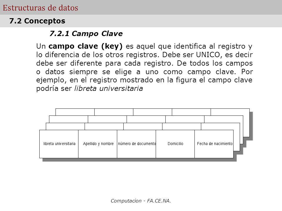 Computacion - FA.CE.NA. Estructuras de datos 7.2.1 Campo Clave Un campo clave (key) es aquel que identifica al registro y lo diferencia de los otros r