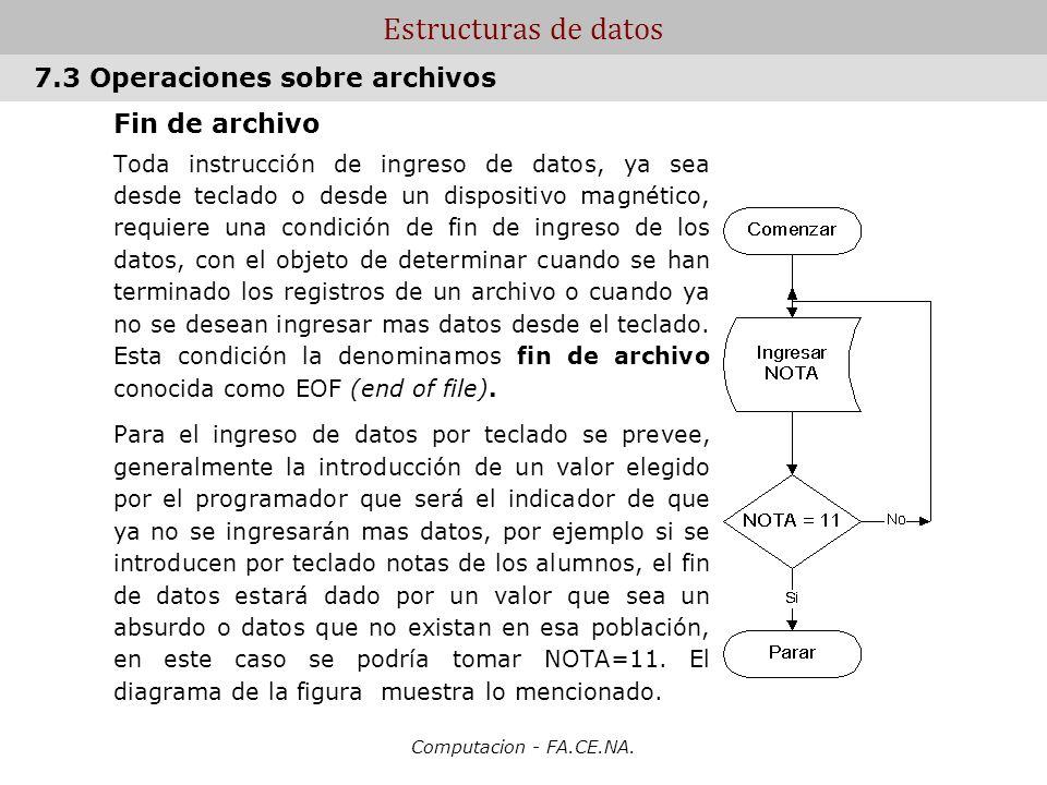 Computacion - FA.CE.NA. Estructuras de datos Fin de archivo Toda instrucción de ingreso de datos, ya sea desde teclado o desde un dispositivo magnétic