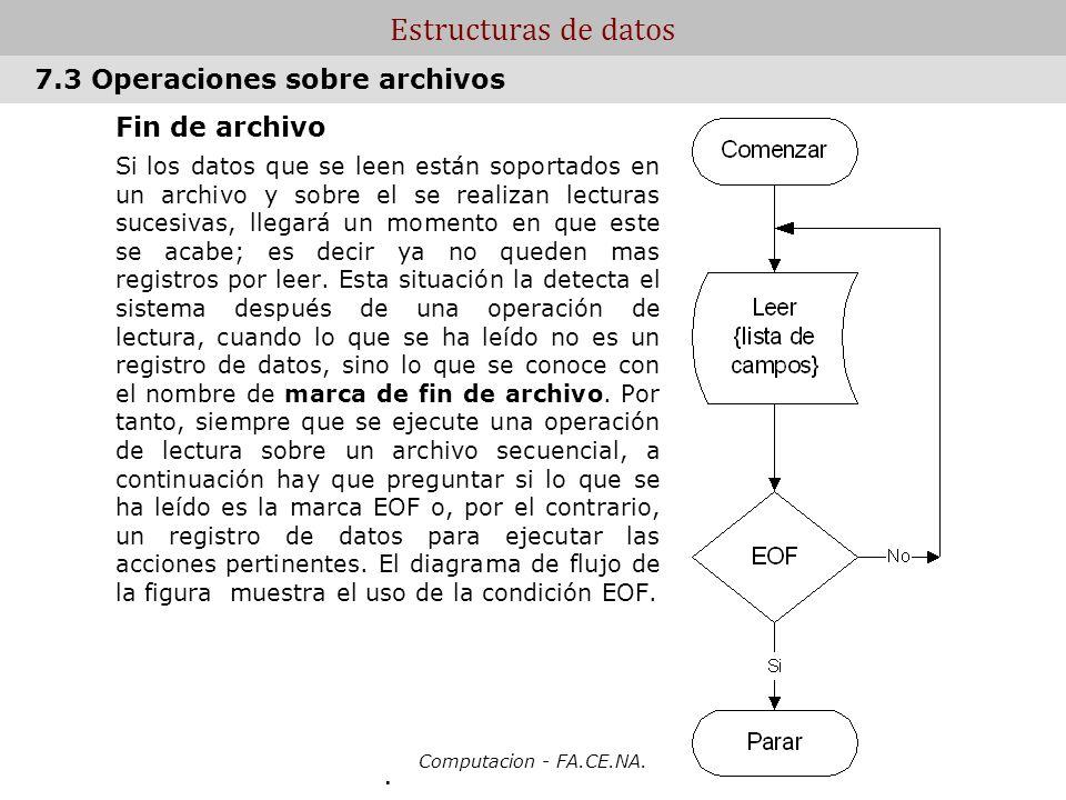 Computacion - FA.CE.NA. Estructuras de datos Fin de archivo Si los datos que se leen están soportados en un archivo y sobre el se realizan lecturas su