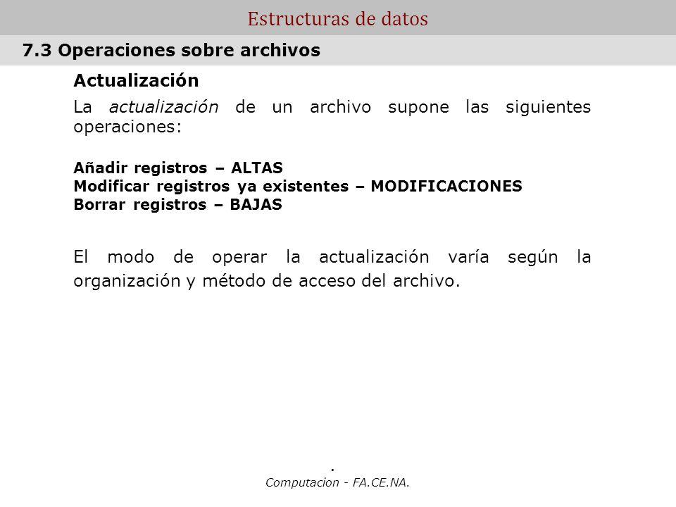 Computacion - FA.CE.NA. Estructuras de datos Actualización La actualización de un archivo supone las siguientes operaciones: Añadir registros – ALTAS