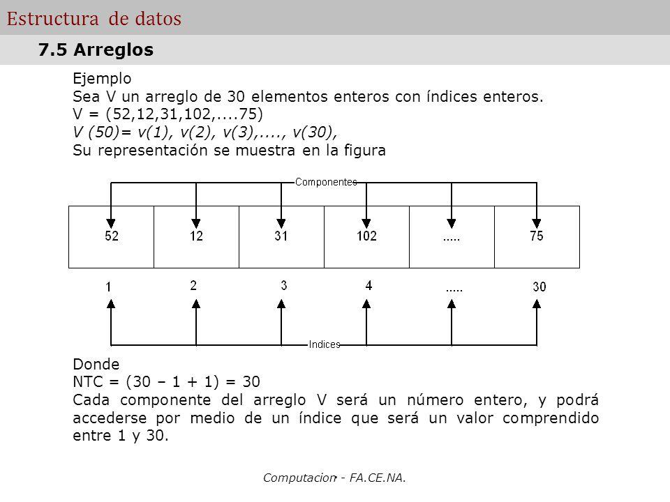 Computacion - FA.CE.NA. Estructura de datos Ejemplo Sea V un arreglo de 30 elementos enteros con índices enteros. V = (52,12,31,102,....75) V (50)= v(