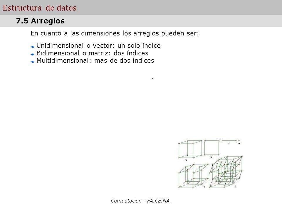 Computacion - FA.CE.NA. Estructura de datos En cuanto a las dimensiones los arreglos pueden ser: Unidimensional o vector: un solo índice Bidimensional