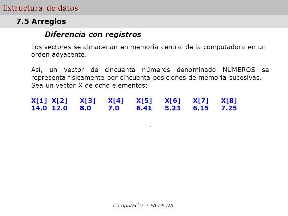 Computacion - FA.CE.NA. Estructura de datos Diferencia con registros Los vectores se almacenan en memoria central de la computadora en un orden adyace