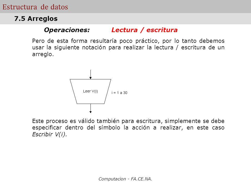 Computacion - FA.CE.NA. Estructura de datos Operaciones: Lectura / escritura Pero de esta forma resultaría poco práctico, por lo tanto debemos usar la