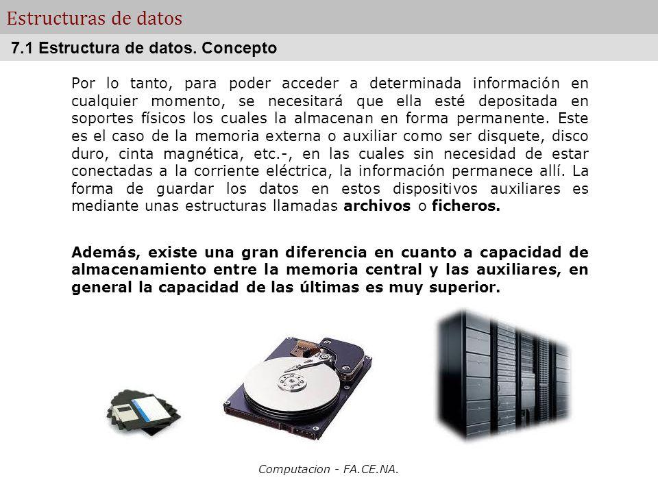 Computacion - FA.CE.NA. Estructuras de datos Por lo tanto, para poder acceder a determinada información en cualquier momento, se necesitará que ella e