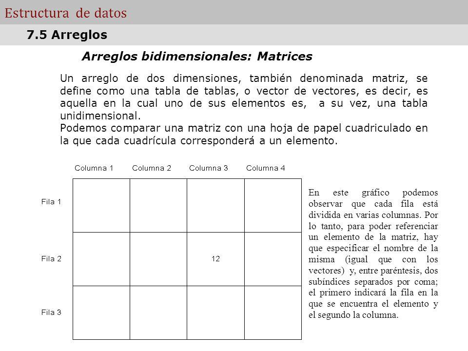 Computacion - FA.CE.NA. Estructura de datos Arreglos bidimensionales: Matrices Un arreglo de dos dimensiones, también denominada matriz, se define com