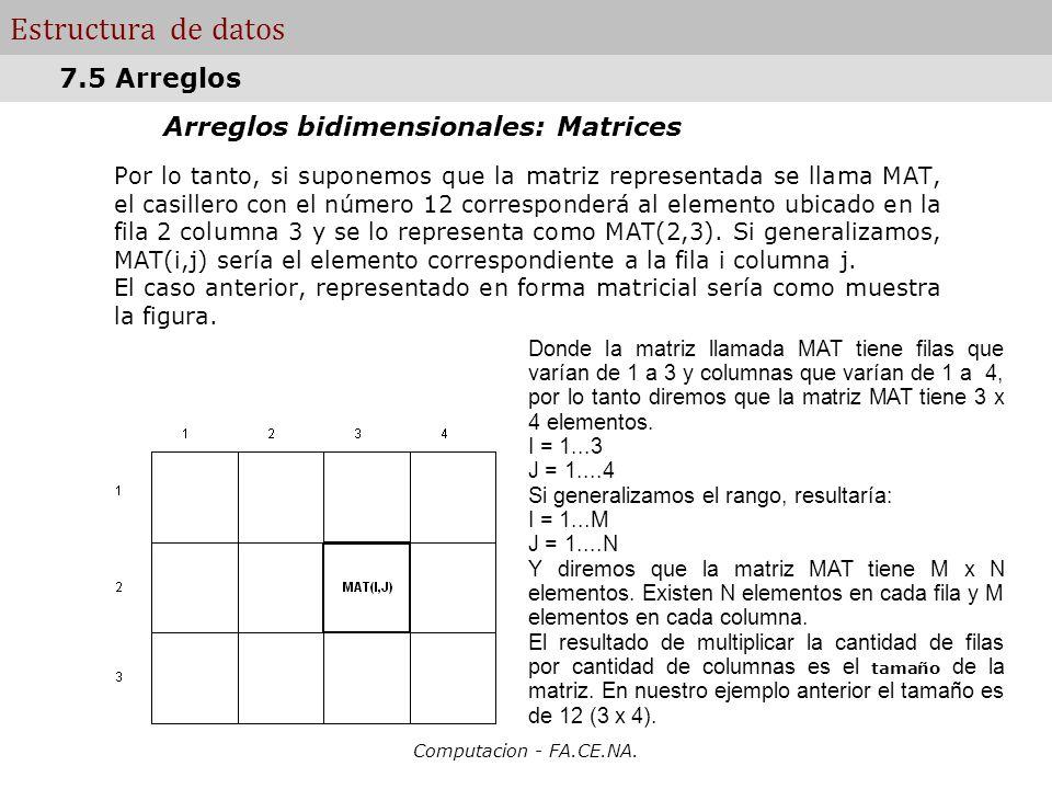 Computacion - FA.CE.NA. Estructura de datos Arreglos bidimensionales: Matrices Por lo tanto, si suponemos que la matriz representada se llama MAT, el