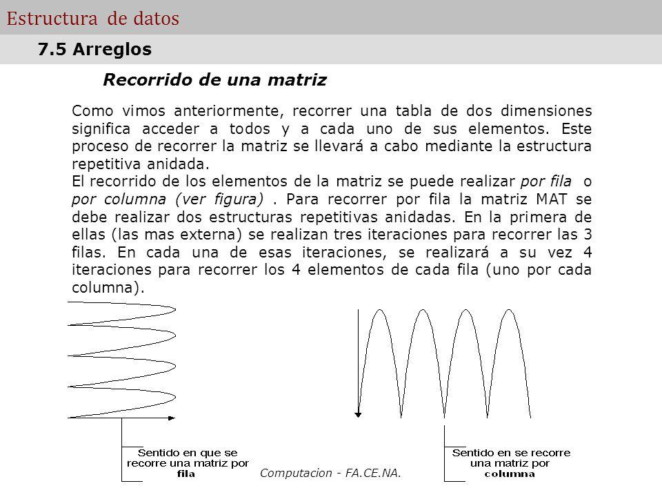 Computacion - FA.CE.NA. Estructura de datos Recorrido de una matriz Como vimos anteriormente, recorrer una tabla de dos dimensiones significa acceder