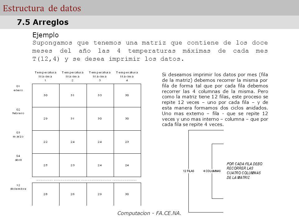 Computacion - FA.CE.NA. Estructura de datos Ejemplo Supongamos que tenemos una matriz que contiene de los doce meses del año las 4 temperaturas máxima