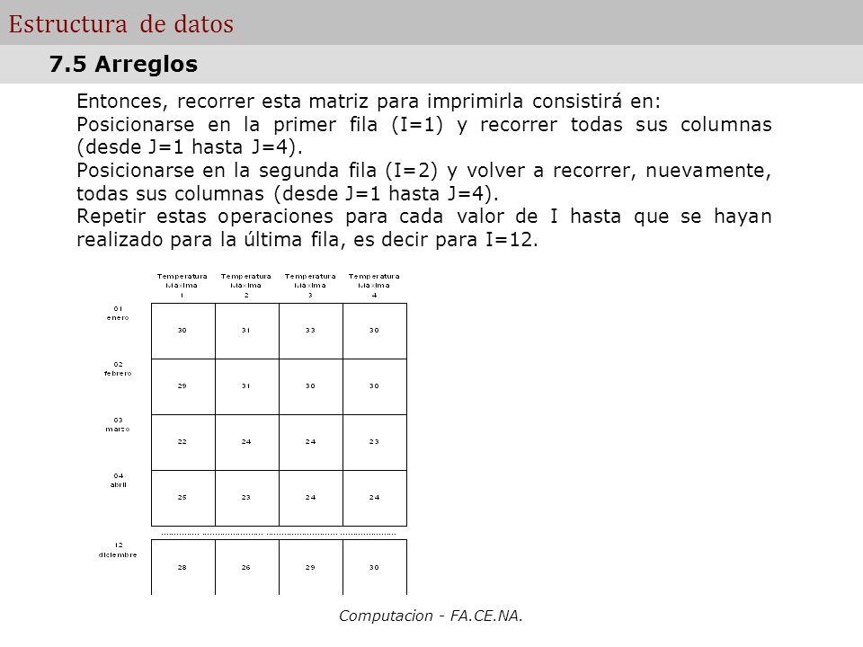 Computacion - FA.CE.NA. Estructura de datos Entonces, recorrer esta matriz para imprimirla consistirá en: Posicionarse en la primer fila (I=1) y recor