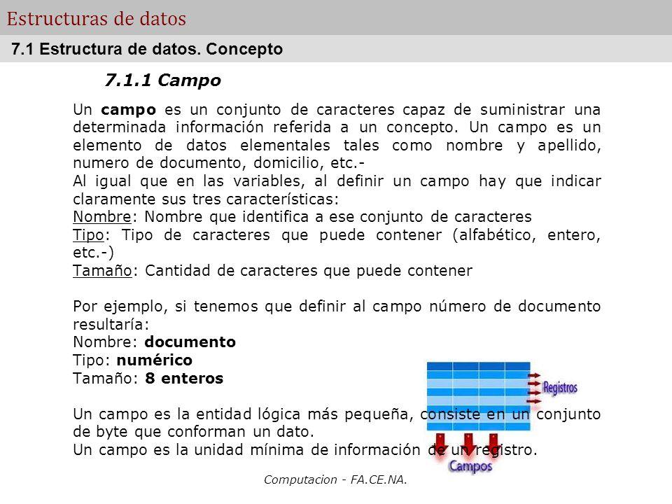 Computacion - FA.CE.NA. Estructuras de datos 7.1.1 Campo Un campo es un conjunto de caracteres capaz de suministrar una determinada información referi