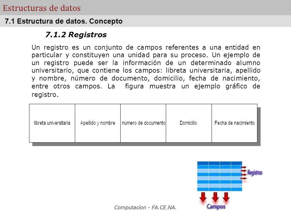 Computacion - FA.CE.NA. Estructuras de datos 7.1.2 Registros Un registro es un conjunto de campos referentes a una entidad en particular y constituyen