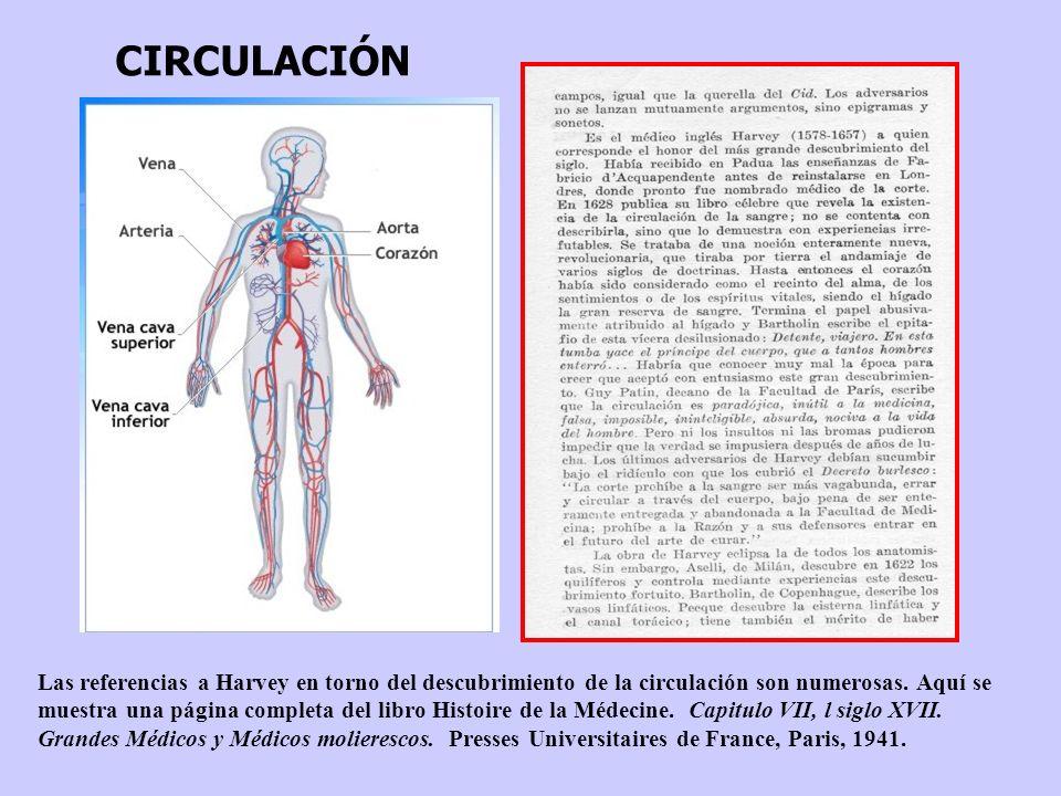 Las referencias a Harvey en torno del descubrimiento de la circulación son numerosas. Aquí se muestra una página completa del libro Histoire de la Méd