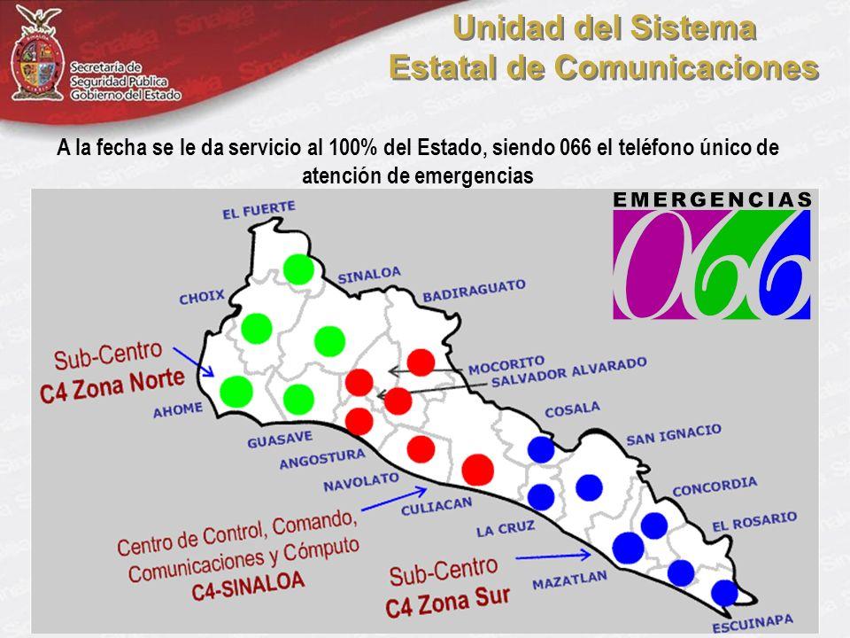 Unidad del Sistema Estatal de Comunicaciones Unidad del Sistema Estatal de Comunicaciones A la fecha se le da servicio al 100% del Estado, siendo 066 el teléfono único de atención de emergencias