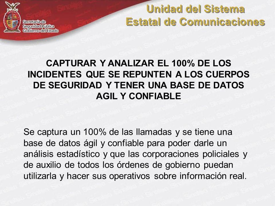 Unidad del Sistema Estatal de Comunicaciones Unidad del Sistema Estatal de Comunicaciones En el periodo de 1999 a 2004 se capturaron y se canalizaron a las corporaciones correspondientes: 391,329 llamadas Nota: Se tiene información a partir de septiembre de1999 y solo del municipio de Culiacán.