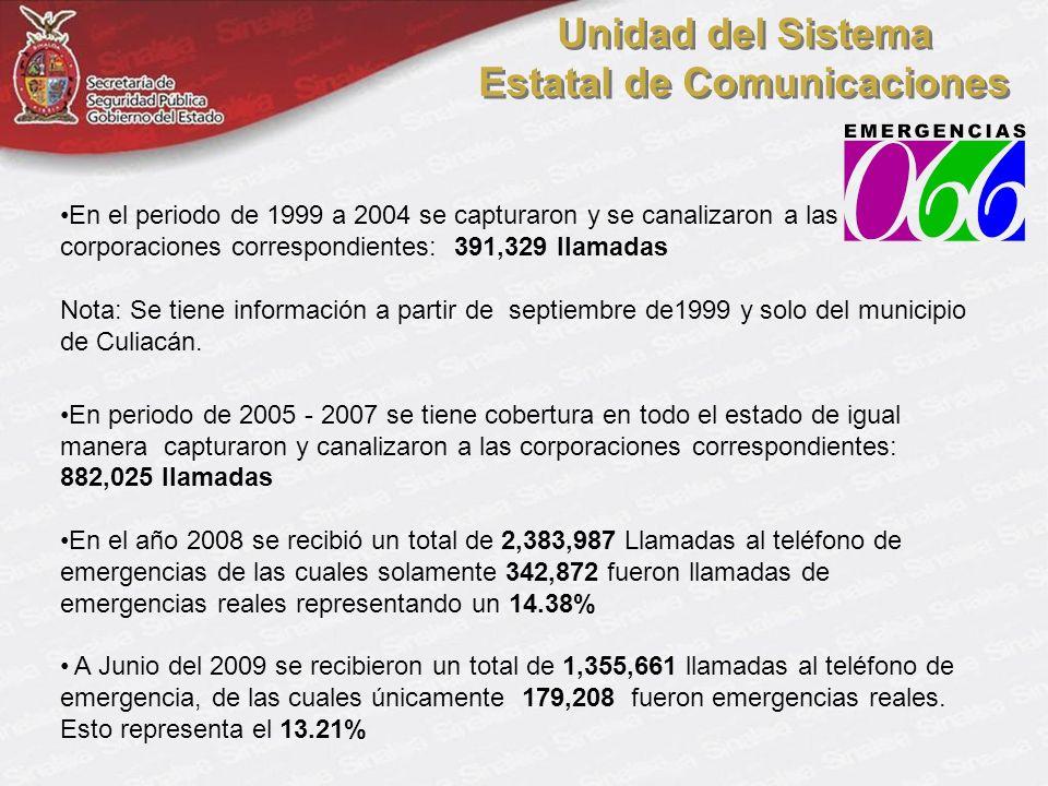 Unidad del Sistema Estatal de Comunicaciones Unidad del Sistema Estatal de Comunicaciones En el periodo de 1999 a 2004 se capturaron y se canalizaron