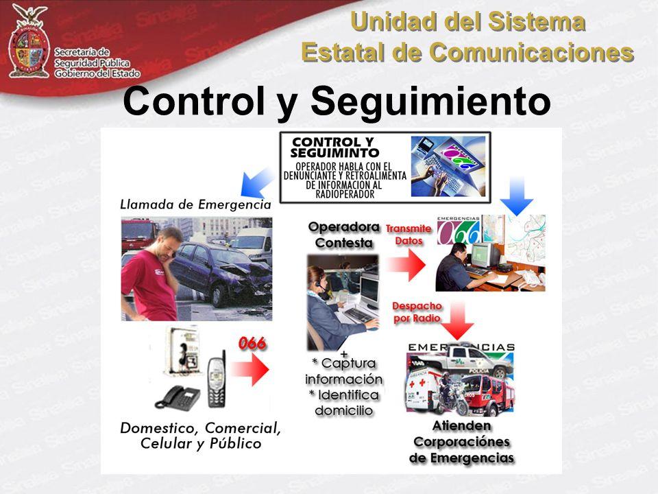 Control y Seguimiento Unidad del Sistema Estatal de Comunicaciones Unidad del Sistema Estatal de Comunicaciones