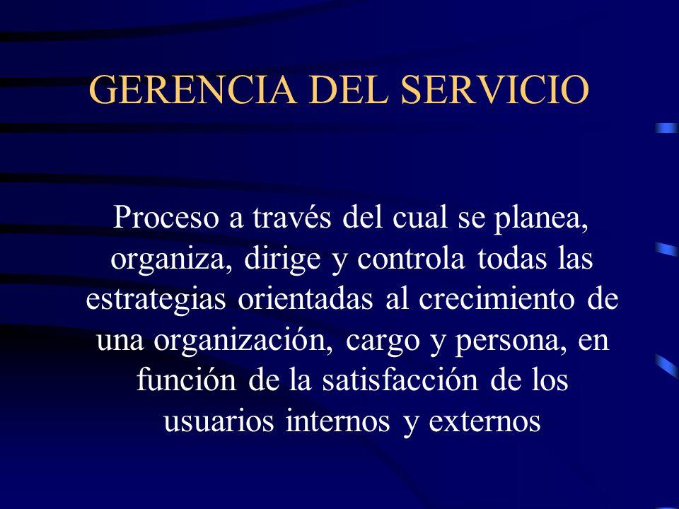 GERENCIA DEL SERVICIO Proceso a través del cual se planea, organiza, dirige y controla todas las estrategias orientadas al crecimiento de una organiza