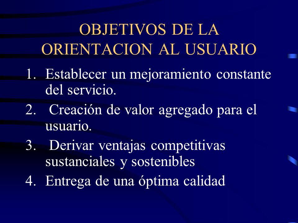OBJETIVOS DE LA ORIENTACION AL USUARIO 1.Establecer un mejoramiento constante del servicio. 2. Creación de valor agregado para el usuario. 3. Derivar