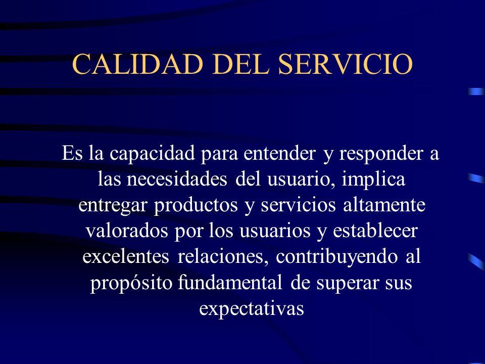 CALIDAD DEL SERVICIO Es la capacidad para entender y responder a las necesidades del usuario, implica entregar productos y servicios altamente valorad