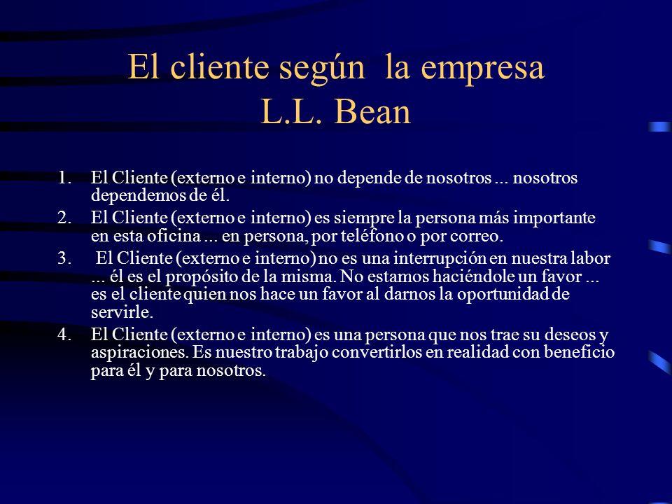 El cliente según la empresa L.L. Bean 1.El Cliente (externo e interno) no depende de nosotros... nosotros dependemos de él. 2.El Cliente (externo e in