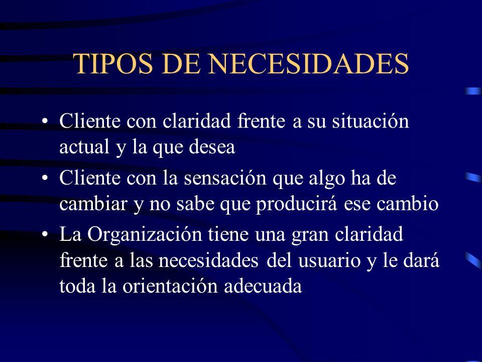 El verdadero valor agregado 1.El servicio básico debe cumplirse cabalmente de lo contrario el cliente no se sorprenderá con el valor agregado.