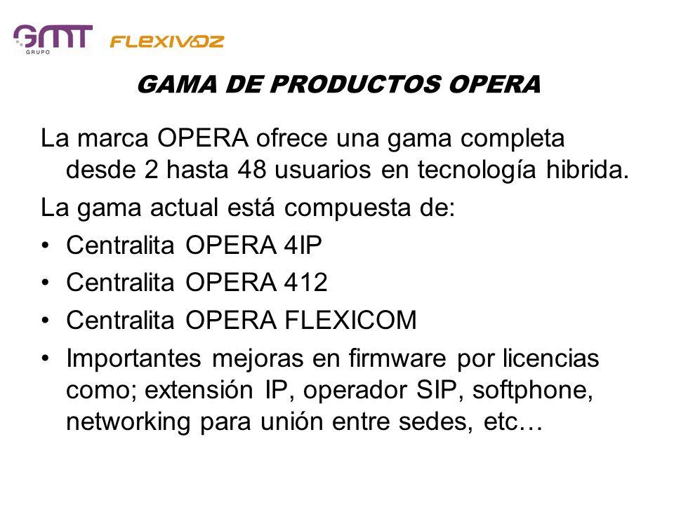 GAMA DE PRODUCTOS OPERA La marca OPERA ofrece una gama completa desde 2 hasta 48 usuarios en tecnología hibrida. La gama actual está compuesta de: Cen