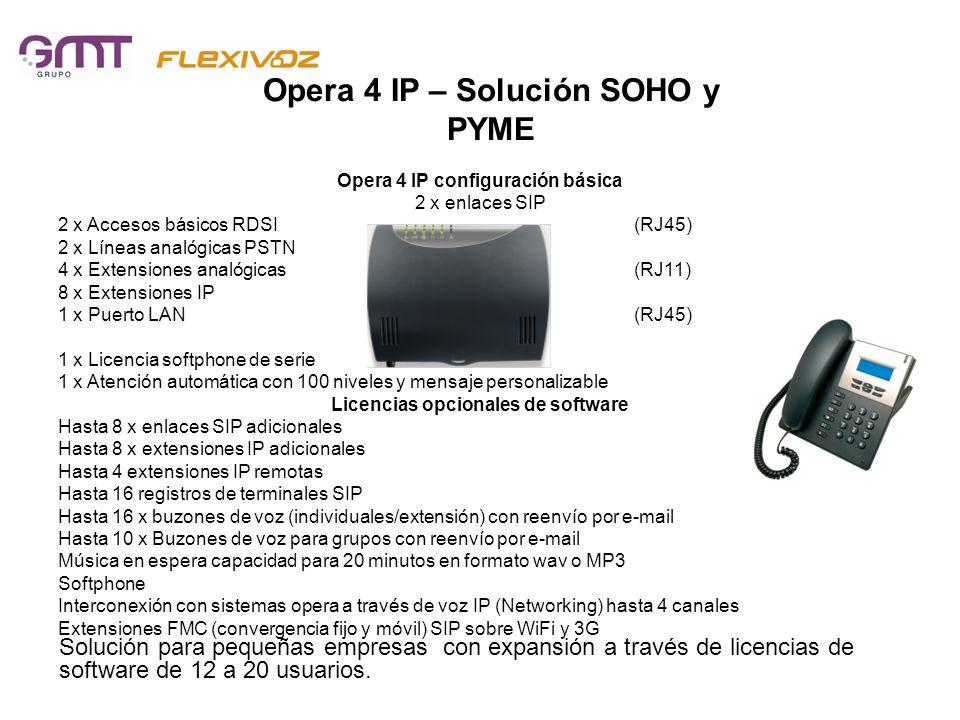 Solución para pequeñas empresas con expansión a través de licencias de software de 12 a 20 usuarios. Opera 4 IP – Solución SOHO y PYME Opera 4 IP conf