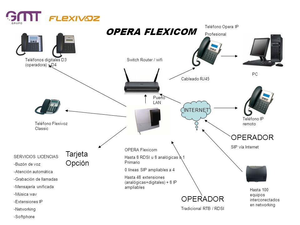 OPERA FLEXICOM OPERADOR Tradicional RTB / RDSI OPERA Flexicom Hasta 8 RDSI u 8 analógicas o 1 Primario 0 líneas SIP ampliables a 4 Hasta 48 extensione