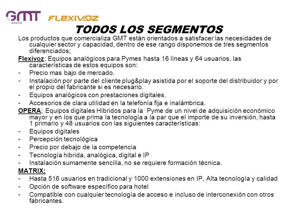 FLEXIVOZ DUO Y DUO FAX CENTRALITA DECT FLEXIVOZ DUO / DUO FAX Producto Exclusivo en su segmento, Homologado por ONO 2 llamadas ext.