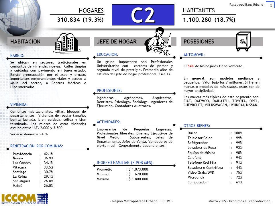 3 - Región Metropolitana Urbano - ICCOM – Marzo 2005 – Prohibida su reproducción.