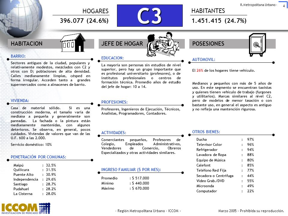 5 - Región Metropolitana Urbano - ICCOM – Marzo 2005 – Prohibida su reproducción.