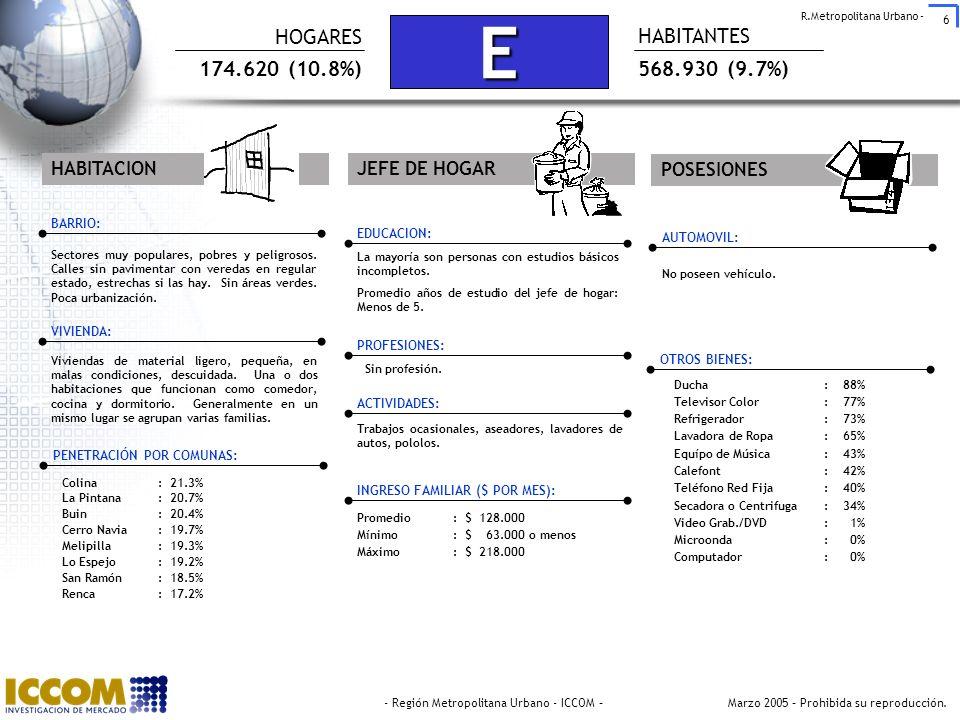 6 - Región Metropolitana Urbano - ICCOM – Marzo 2005 – Prohibida su reproducción.