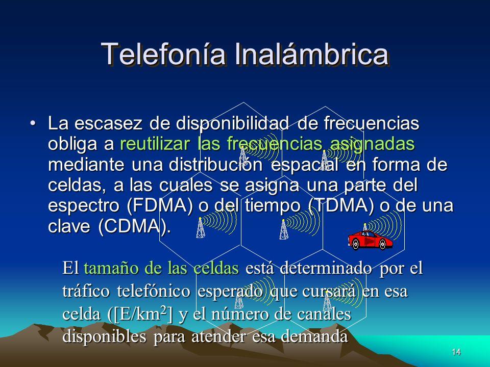 14 Telefonía Inalámbrica La escasez de disponibilidad de frecuencias obliga a reutilizar las frecuencias asignadas mediante una distribución espacial