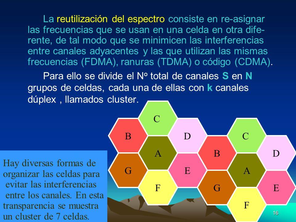 16 La reutilización del espectro consiste en re-asignar las frecuencias que se usan en una celda en otra dife- rente, de tal modo que se minimicen las