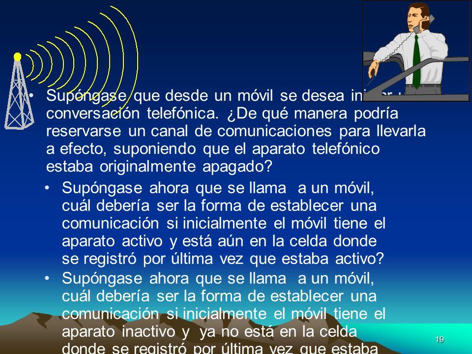 19 Supóngase que desde un móvil se desea iniciar una conversación telefónica. ¿De qué manera podría reservarse un canal de comunicaciones para llevarl