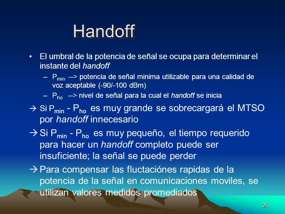 25 El umbral de la potencia de señal se ocupa para determinar el instante del handoff –P min --> potencia de señal minima utilizable para una calidad