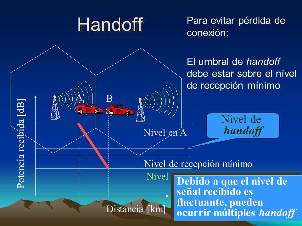26 Para evitar pérdida de conexión: El umbral de handoff debe estar sobre el nível de recepción mínimoHandoffHandoff A B Nivel en A Nivel en B Potenci